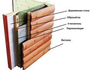 Схема зашивки дома блок-хаусом